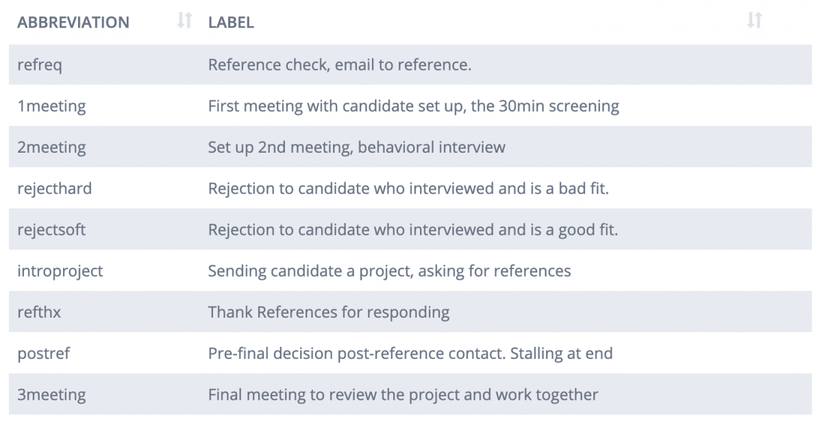 hiring snippets group