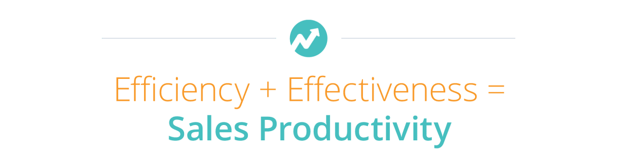 Efficiency + Effectiveness = Sales Productivity