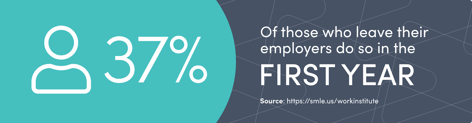 BPO employees who turn over are most likely to do it in their first year